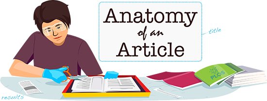 Anatomy of a Science Article