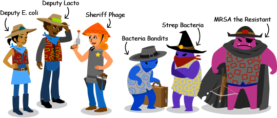 Microbes Character Lineup