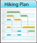 Hiking Plan