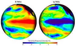 El Nino and La Nina sea temperatures
