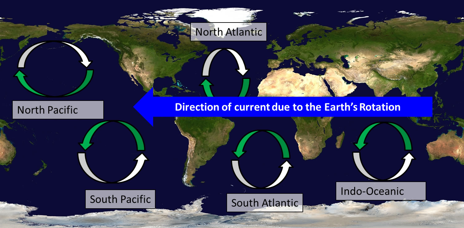 Open ocean structure ask a biologist earths ocean currents gumiabroncs Choice Image