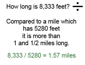 How Long Is A Mile In Feet 8