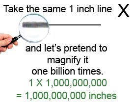 magnify one billion times