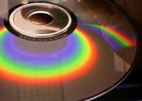 Light spectrum on CD